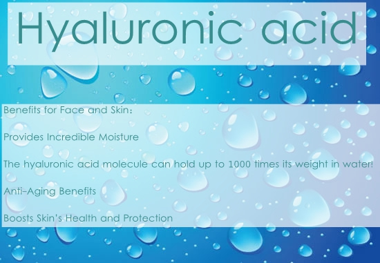 What is Hyaluronic Acid: Benefits for Face & Skin